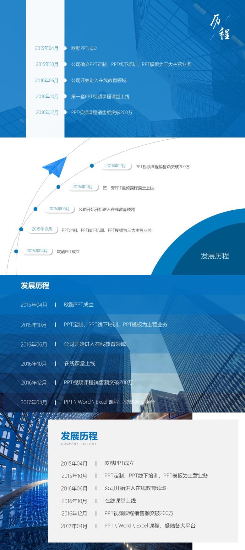 蓝色商务企业发展历程时间轴PPT图表