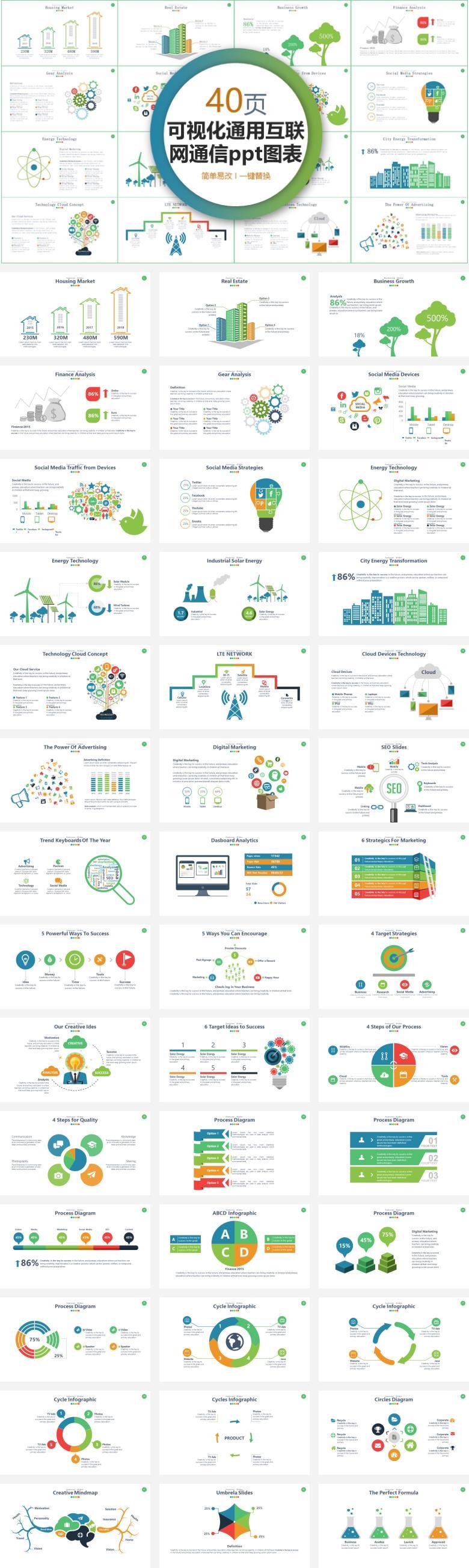 40页绿色PPT图表 可视化信息图表