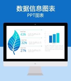 40页绿色环保PPT图表/可视化信息图表下载