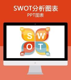 多彩简约SWOT分析PPT图表