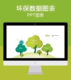 40套绿色环保可视化信息图表 PPT图表下载