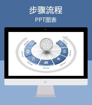 3D七项目步骤流程PPT图表模板下载