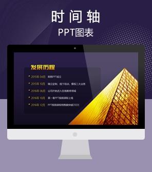 6页企业发展历程时间轴PPT图表下载