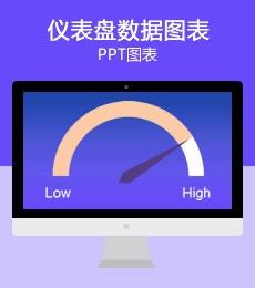 渐变风仪表盘数据PPT图表/可编辑下载