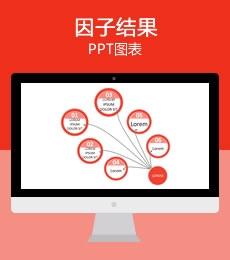 圆形元素因子结果关系PPT图表下载