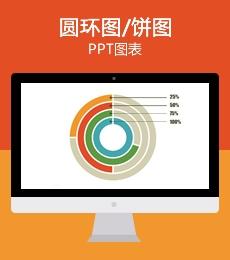 多彩饼图/环形图PPT数据图表