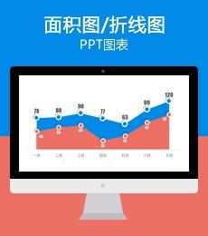 多彩折线图/面积图PPT数据图表下载