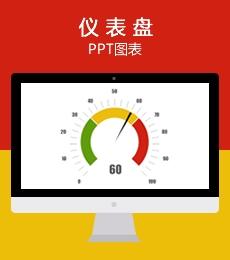 多彩创意仪表盘PPT数据图表下载